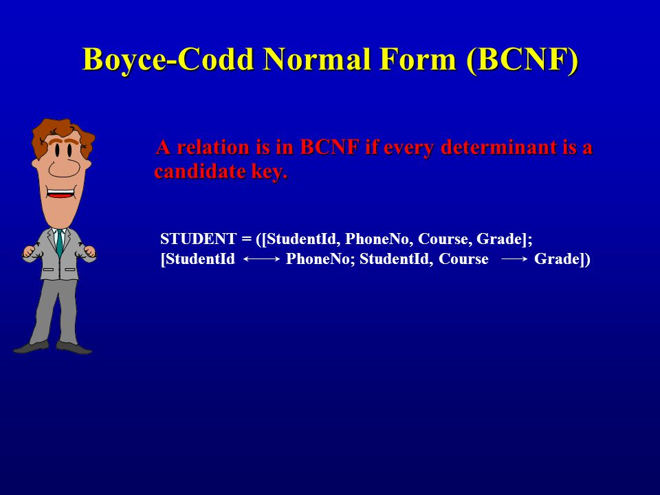 Boyce-Codd Normal Form (BCNF) A relation is in BCNF if every determinant is a candidate key.