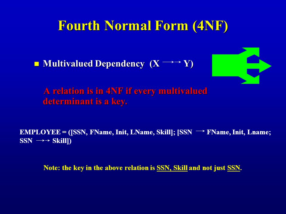 Fourth Normal Form (4NF) Multivalued Dependency (X Y) Multivalued Dependency (X Y) A relation is in 4NF if every multivalued determinant is a key.