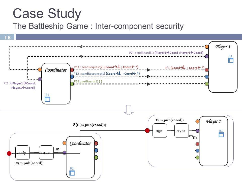 18 Case Study The Battleship Game : Inter-component security cryptsign verify decrypt m m Ɛ (m,pub(coord))  S( Ɛ (m,pub(coord)))  Ɛ (m,pub(coord)) 