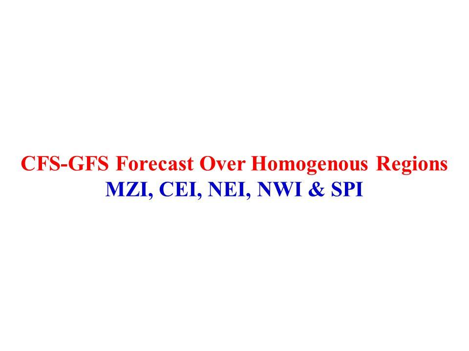 CFS-GFS Forecast Over Homogenous Regions MZI, CEI, NEI, NWI & SPI