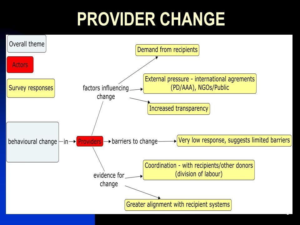 9 PROVIDER CHANGE