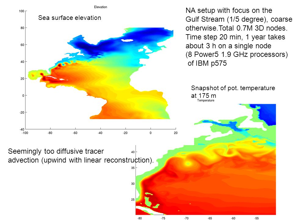 NA setup with focus on the Gulf Stream (1/5 degree), coarse otherwise.Total 0.7M 3D nodes.