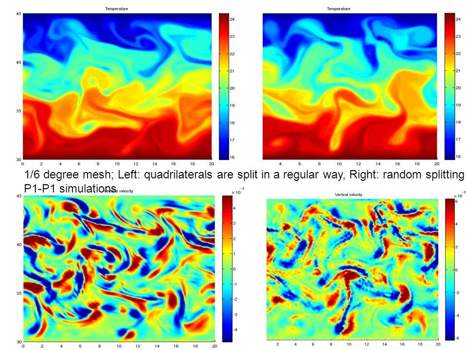1/6 degree mesh; Left: quadrilaterals are split in a regular way, Right: random splitting P1-P1 simulations