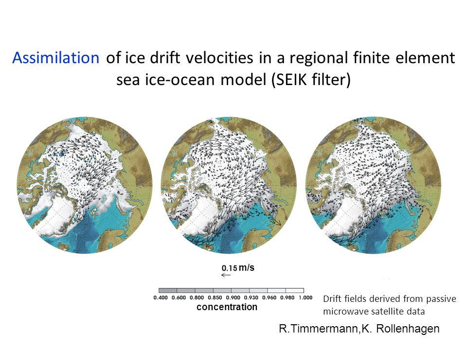 Beobachtung Assimilation Modell Assimilation of ice drift velocities in a regional finite element sea ice-ocean model (SEIK filter) Drift fields derived from passive microwave satellite data m/s concentration R.Timmermann,K.