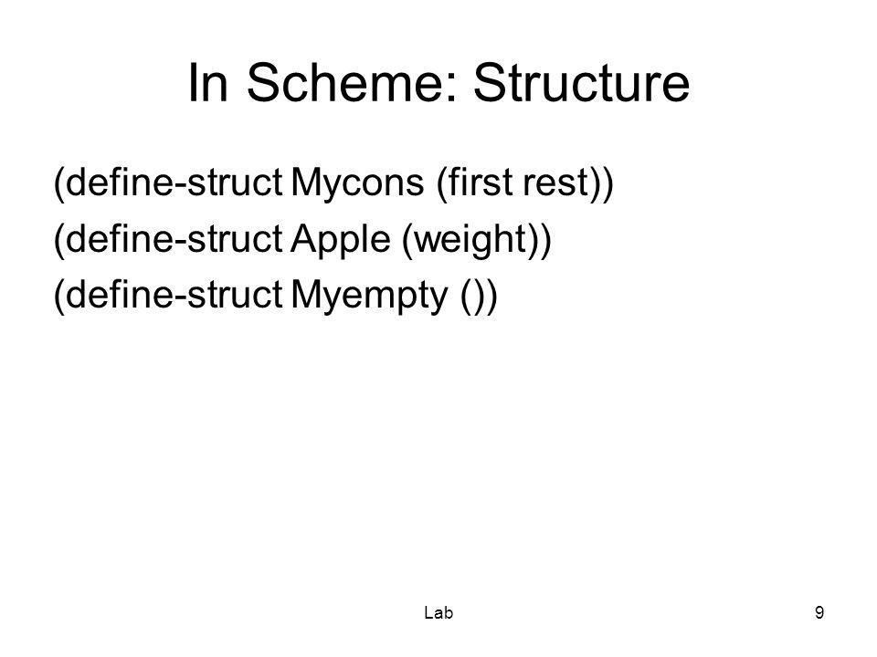 Lab10 Design Information AppleList : Mycons | Myempty.