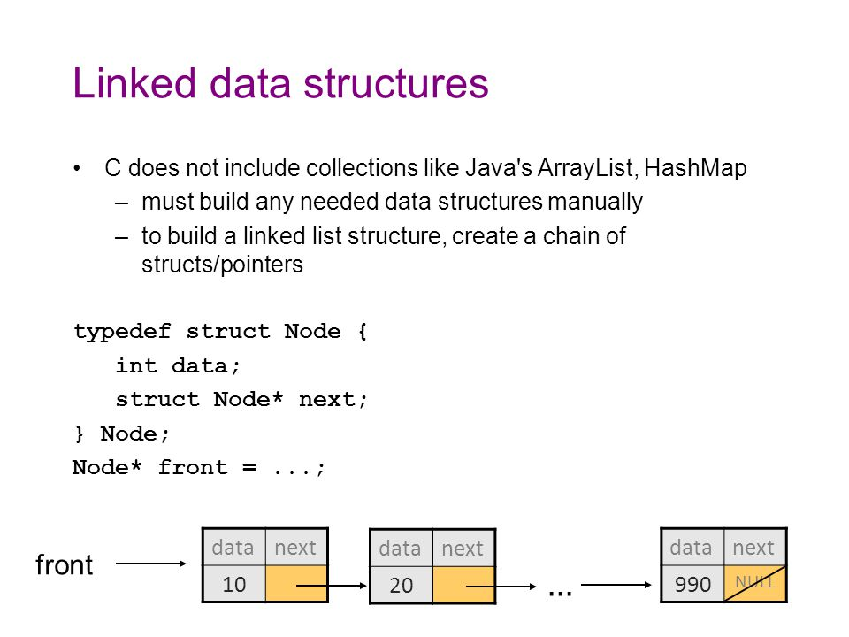 Linked data structures C does not include collections like Java s ArrayList, HashMap –must build any needed data structures manually –to build a linked list structure, create a chain of structs/pointers typedef struct Node { int data; struct Node* next; } Node; Node* front =...; datanext 10 datanext 990 NULL front...