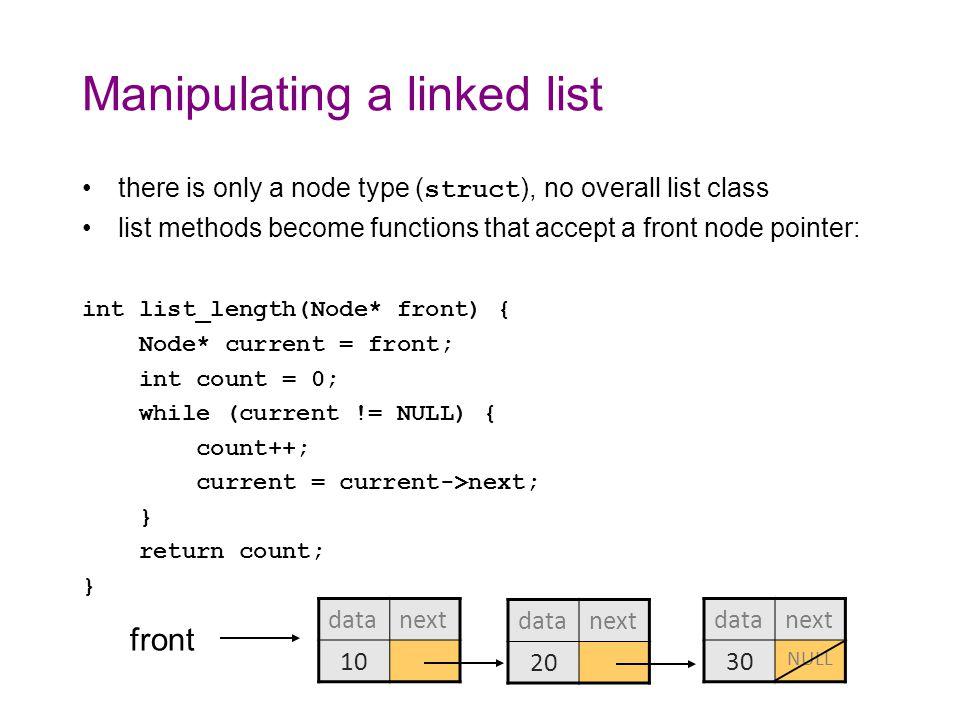 Manipulating a linked list there is only a node type ( struct ), no overall list class list methods become functions that accept a front node pointer: int list_length(Node* front) { Node* current = front; int count = 0; while (current != NULL) { count++; current = current->next; } return count; } datanext 10 datanext 30 NULL front datanext 20