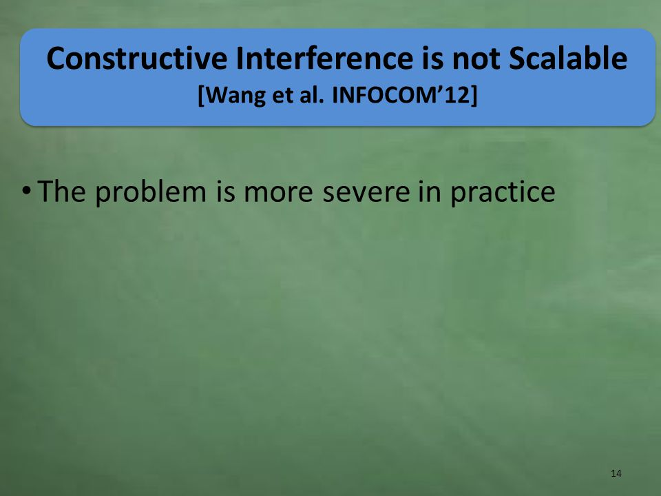 Constructive Interference is not Scalable [Wang et al.