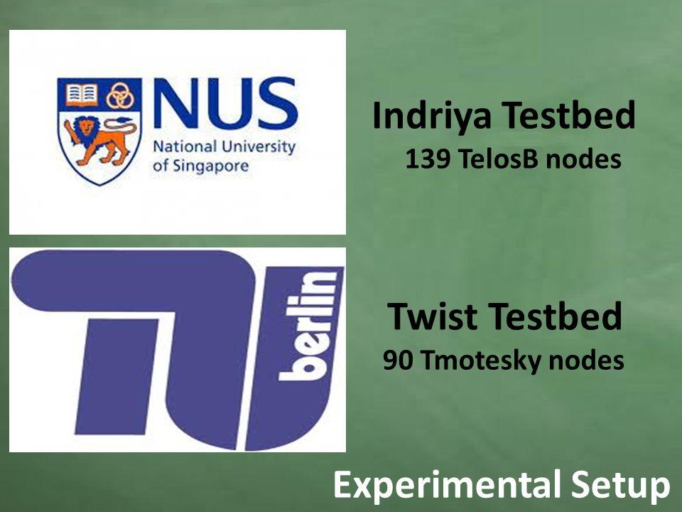 Experimental Setup 139 TelosB nodes Indriya Testbed 90 Tmotesky nodes Twist Testbed
