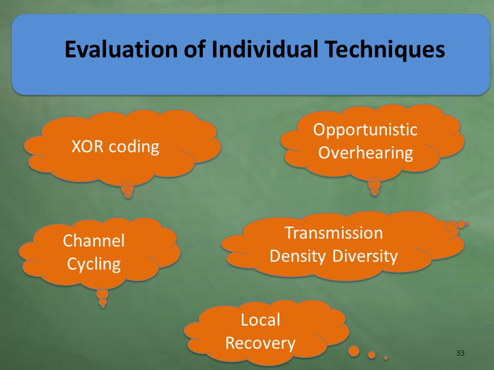 Evaluation of Individual Techniques Channel Cycling Local Recovery XOR coding Opportunistic Overhearing Transmission Density Diversity 33