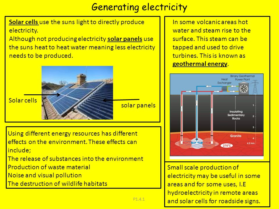 P1.4.1 Generating electricity. Solar cells use the suns light to directly produce electricity. Although not producing electricity solar panels use the