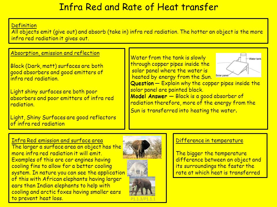 P1.1.3/P1.1.1 Infra Red and Rate of Heat transfer Definition All objects emit (give out) and absorb (take in) infra red radiation. The hotter an objec