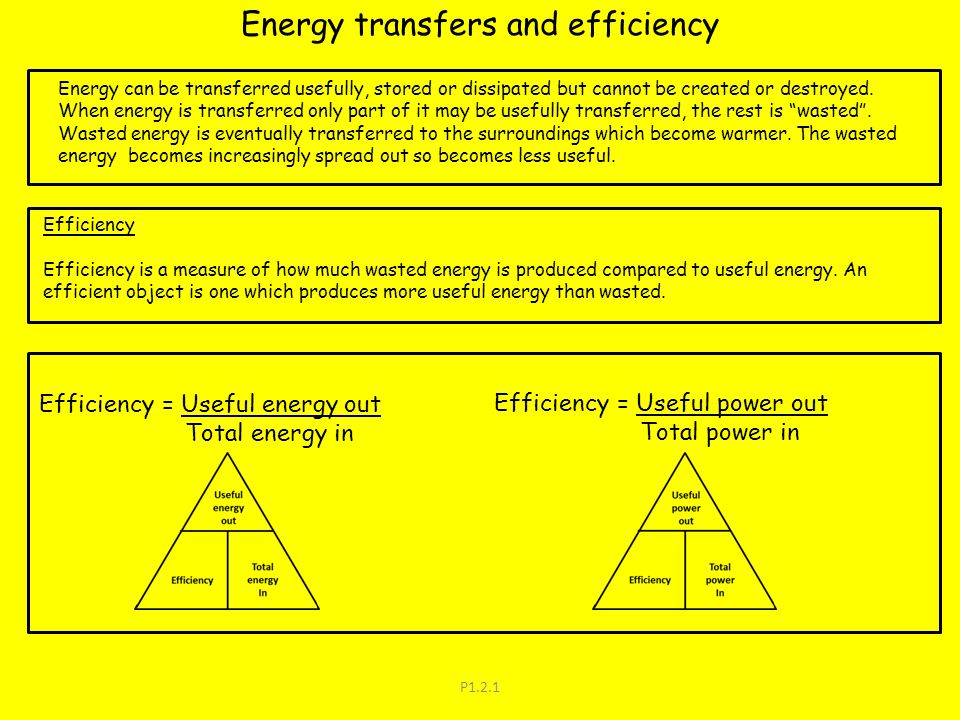 P1.2.1 Energy transfers and efficiency Energy can be transferred usefully, stored or dissipated but cannot be created or destroyed. When energy is tra