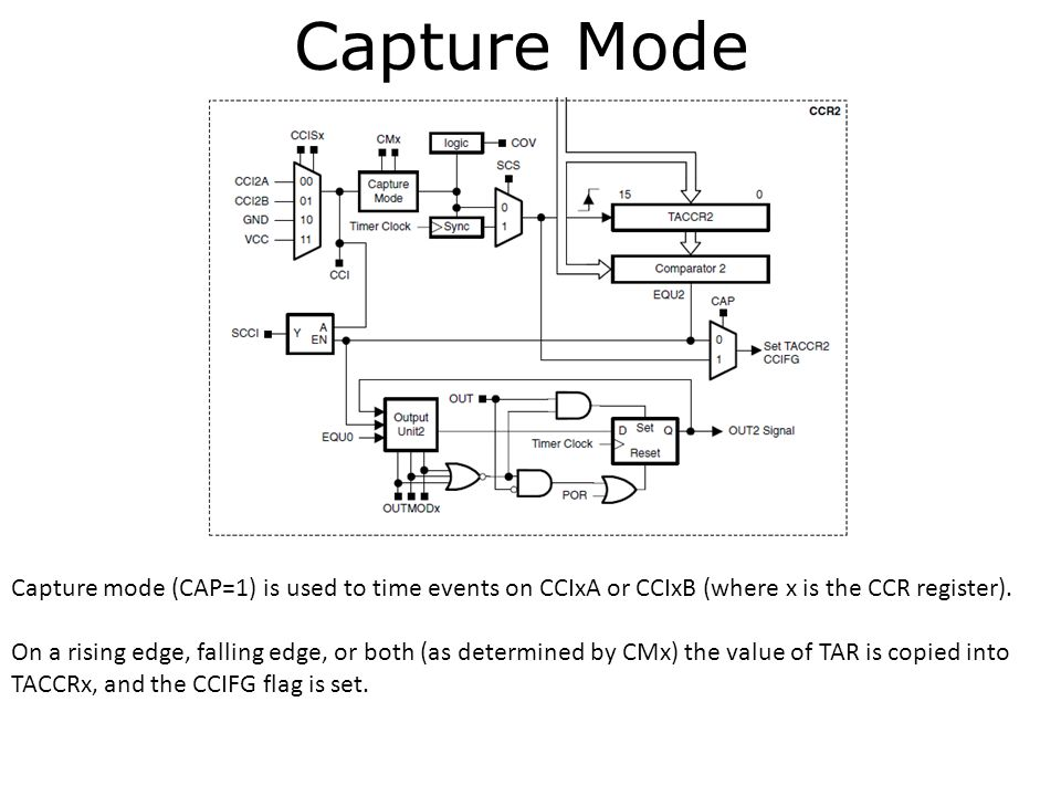 Capture Mode Capture mode (CAP=1) is used to time events on CCIxA or CCIxB (where x is the CCR register). On a rising edge, falling edge, or both (as