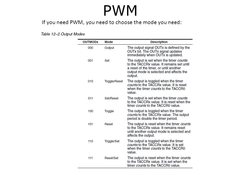 PWM If you need PWM, you need to choose the mode you need: