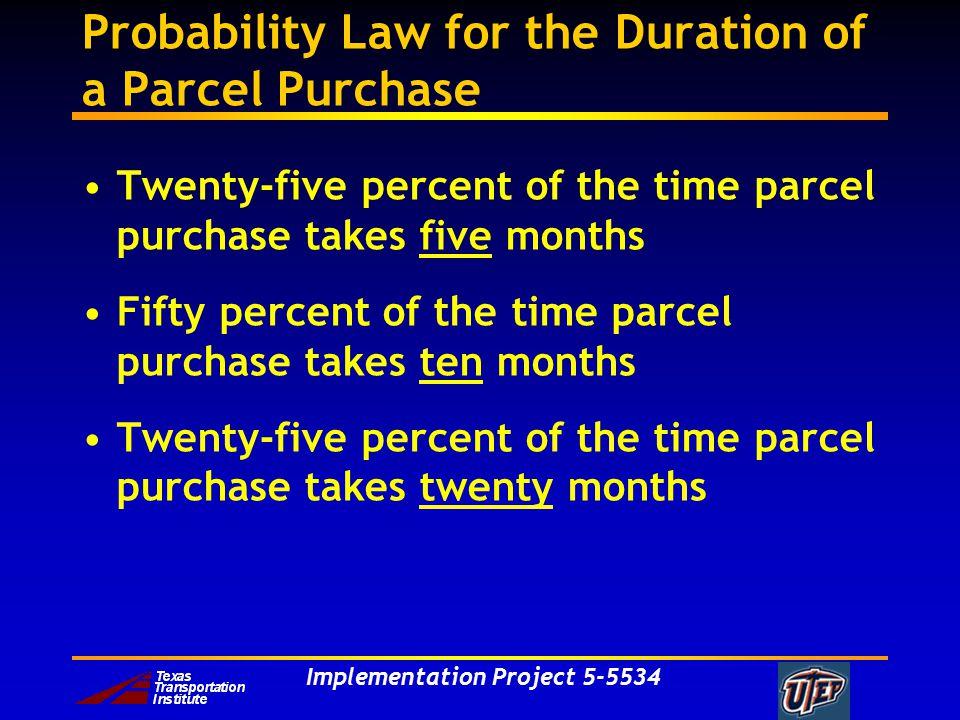 Implementation Project 5-5534 Mathematical Description Let T be a random variable denoting the time duration for parcel acquisition –Pr{T=5 mo} = 25% –Pr{T=10 mo} = 50% –Pr{T=20 mo} = 25%