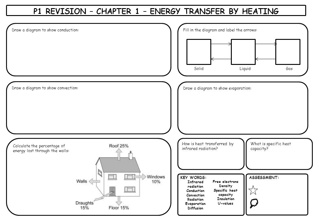 P1 REVISION – CHAPTER 2 – USING ENERGY KEY WORDS: Chemical energy Kinetic energy Gravitational potential energy Elastic potential energy Electrical energy Conservation of energy Useful energy Wasted energy Newtons (N) Joules (J) Sankey diagram Efficiency ASSESSMENT: Write a definition for these different types of energy: Magnetic: Kinetic Thermal: Light: Gravitational potential Chemical: Sound: Electrical: Elastic potential Nuclear: Here is a sentence to help you remember them: Most Kids Hate Learning GCSE Energy Names What is conservation of energy.