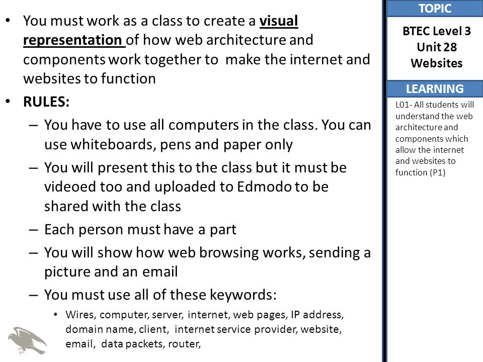 TOPIC LEARNING BTEC Level 3 Unit 28 Websites L01- All students will understand the web architecture and components which allow the internet and websites to function (P1) You must work as a class to create a visual representation of how web architecture and components work together to make the internet and websites to function RULES: – You have to use all computers in the class.