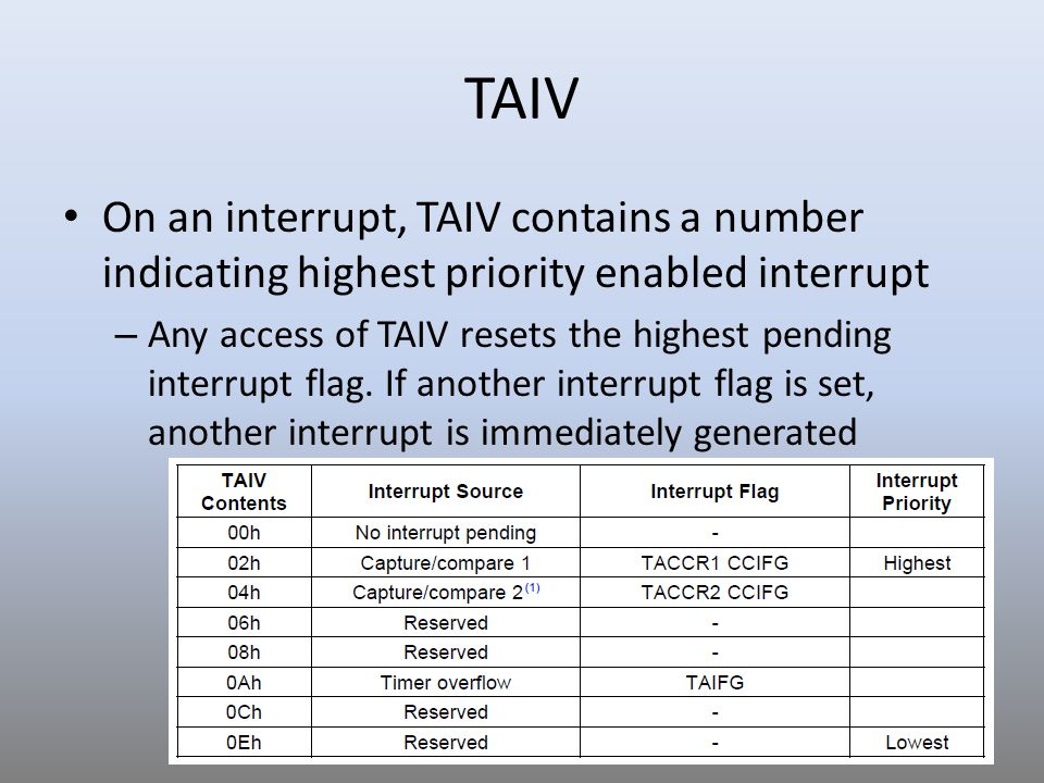 TAIV On an interrupt, TAIV contains a number indicating highest priority enabled interrupt – Any access of TAIV resets the highest pending interrupt f
