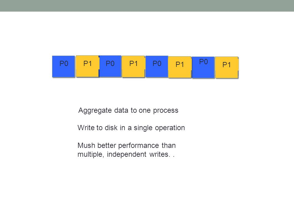 P0 P1 Aggregate data to one process Write to disk in a single operation Mush better performance than multiple, independent writes..