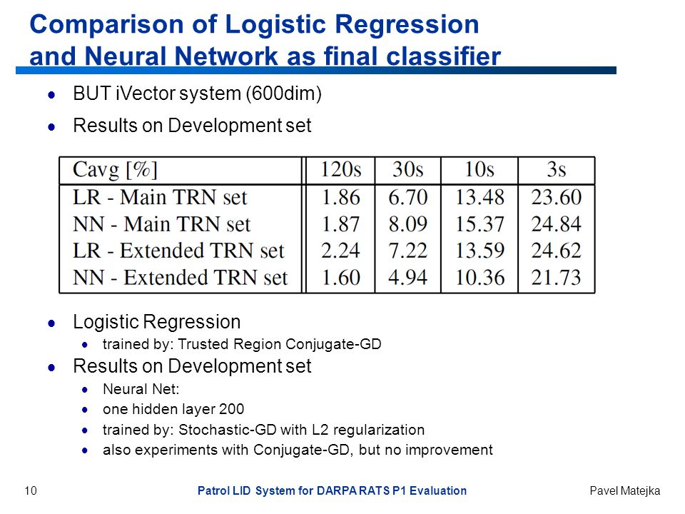 10 Patrol LID System for DARPA RATS P1 Evaluation Pavel Matejka Comparison of Logistic Regression and Neural Network as final classifier  BUT iVector system (600dim)  Results on Development set  Logistic Regression  trained by: Trusted Region Conjugate-GD  Results on Development set  Neural Net:  one hidden layer 200  trained by: Stochastic-GD with L2 regularization  also experiments with Conjugate-GD, but no improvement