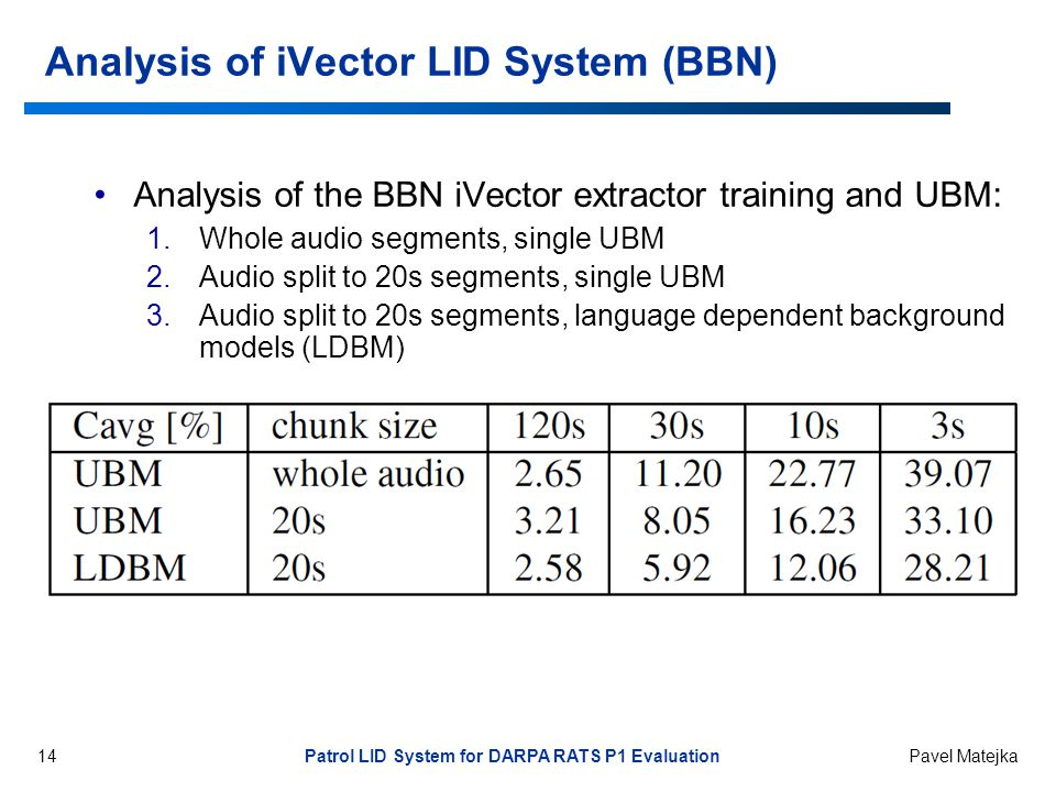 14 Patrol LID System for DARPA RATS P1 Evaluation Pavel Matejka Analysis of iVector LID System (BBN) Analysis of the BBN iVector extractor training and UBM: 1.Whole audio segments, single UBM 2.Audio split to 20s segments, single UBM 3.Audio split to 20s segments, language dependent background models (LDBM)