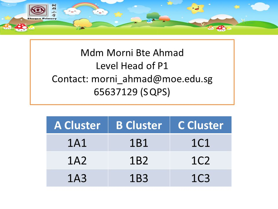 Mdm Morni Bte Ahmad Level Head of P1 Contact: morni_ahmad@moe.edu.sg 65637129 (SQPS) A ClusterB ClusterC Cluster 1A11B11C1 1A21B21C2 1A31B31C3