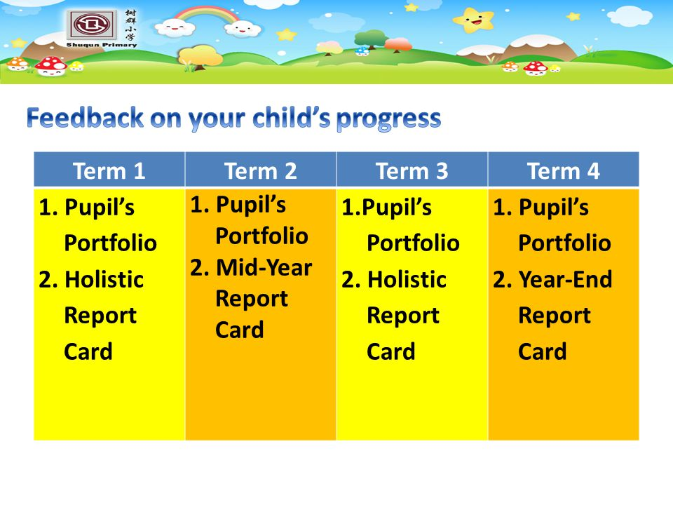 Term 1Term 2Term 3Term 4 1.Pupil's Portfolio 2. Holistic Report Card 1.