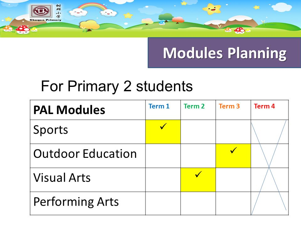 Modules Planning PAL Modules Term 1Term 2Term 3Term 4 Sports Outdoor Education Visual Arts Performing Arts For Primary 2 students