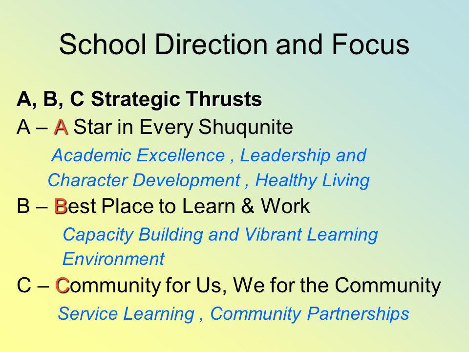 School Direction and Focus A, B, C Strategic Thrusts A A – A Star in Every Shuqunite Academic Excellence, Leadership and Character Development, Healthy Living B B – Best Place to Learn & Work Capacity Building and Vibrant Learning Environment C C – Community for Us, We for the Community Service Learning, Community Partnerships
