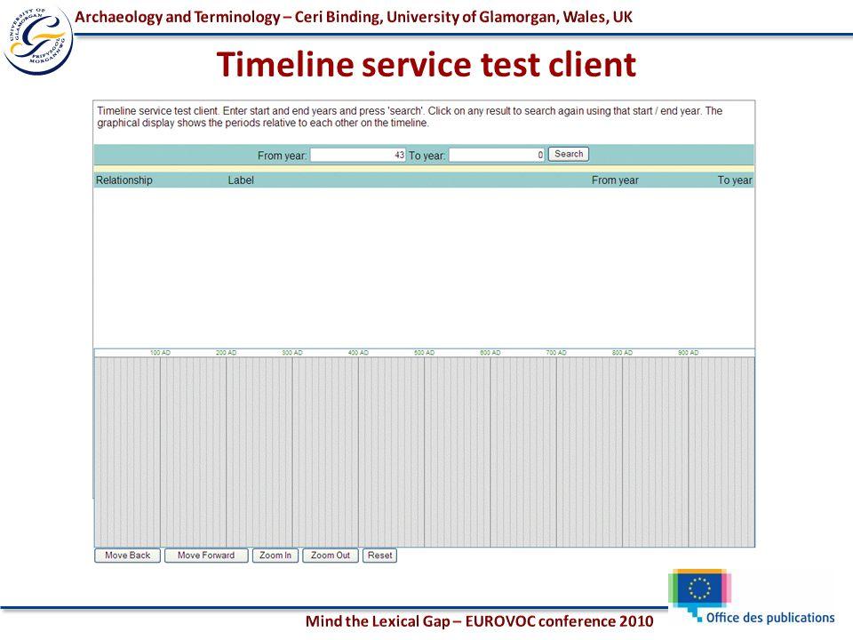 Timeline service test client