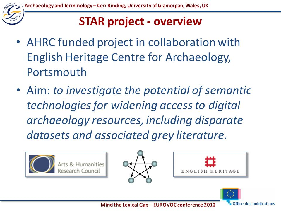 STAR - general architecture RRAD RPRE RDF Based Common Ontology Data Layer (CRM / CRMEH / SKOS) Grey Literature reports Grey Literature reports EH thesauri, glossaries LEAP STAN IADB Data Mapping / Normalisation Conversion (SKOS) Indexing Data access layer - Web Services, SQL, SPARQL Applications – Server Side, Rich Client, Browser Archaeological Datasets