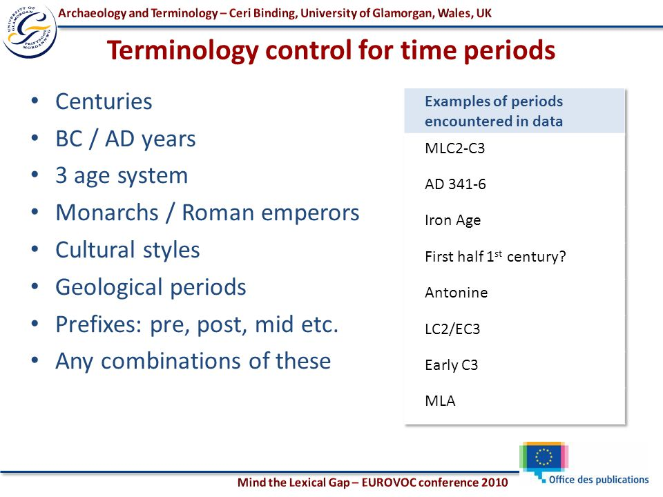 Terminology control for time periods Centuries BC / AD years 3 age system Monarchs / Roman emperors Cultural styles Geological periods Prefixes: pre, post, mid etc.