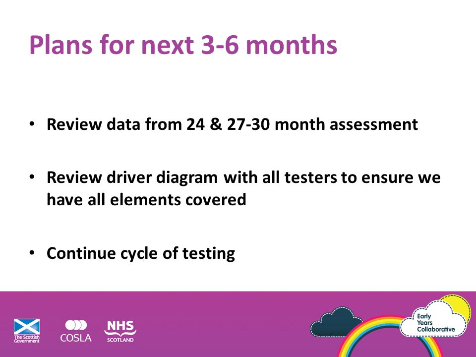 Plans for next 3-6 months Review data from 24 & 27-30 month assessment Review driver diagram with all testers to ensure we have all elements covered Continue cycle of testing