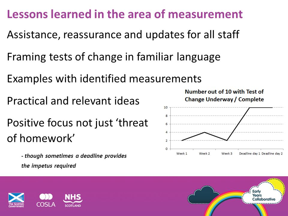 Assistance, reassurance and updates for all staff Framing tests of change in familiar language Examples with identified measurements Practical and relevant ideas Positive focus not just 'threat of homework' - though sometimes a deadline provides the impetus required Lessons learned in the area of measurement