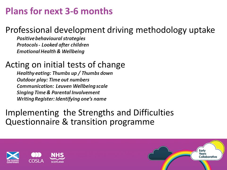 Professional development driving methodology uptake Positive behavioural strategies Protocols - Looked after children Emotional Health & Wellbeing Acting on initial tests of change Healthy eating: Thumbs up / Thumbs down Outdoor play: Time out numbers Communication: Leuven Wellbeing scale Singing Time & Parental Involvement Writing Register: Identifying one's name Implementing the Strengths and Difficulties Questionnaire & transition programme Plans for next 3-6 months