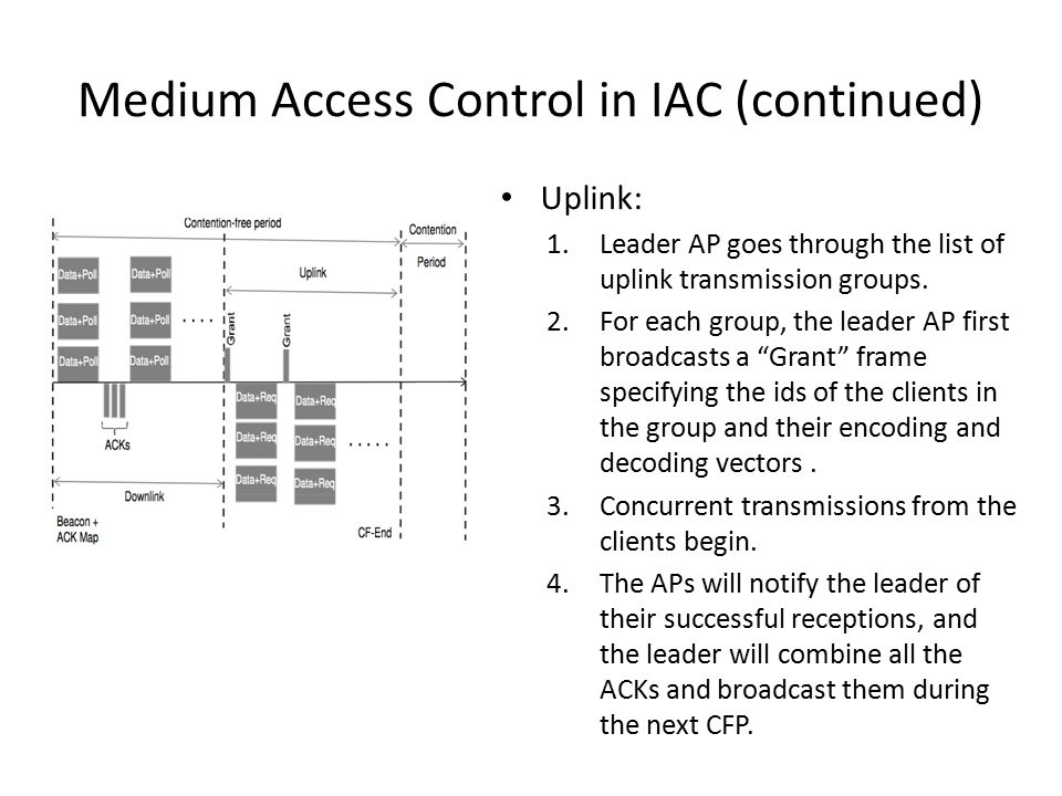 Medium Access Control in IAC (continued) Uplink: 1.Leader AP goes through the list of uplink transmission groups.