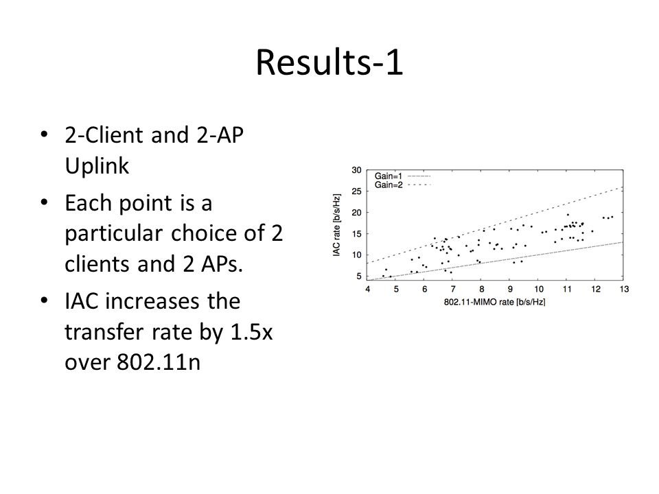 Results-1 2-Client and 2-AP Uplink Each point is a particular choice of 2 clients and 2 APs.