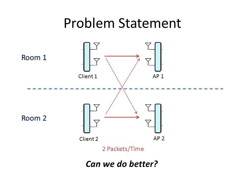 Problem Statement Client 1 Client 2 AP 1 AP 2 2 Packets/Time Can we do better
