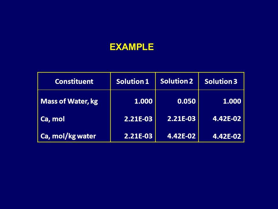 ConstituentSolution 1Solution 2Solution 3 Mass of Water, kg1.0000.0501.000 Ca, mol2.21E-03 4.42E-02 Ca, mol/kg water2.21E-034.42E-02 EXAMPLE