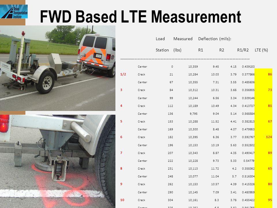 FWD Based LTE Measurement LoadMeasuredDeflection(mils): Station(lbs)R1R2R1/R2LTE (%) -----------------------------------------------------------------
