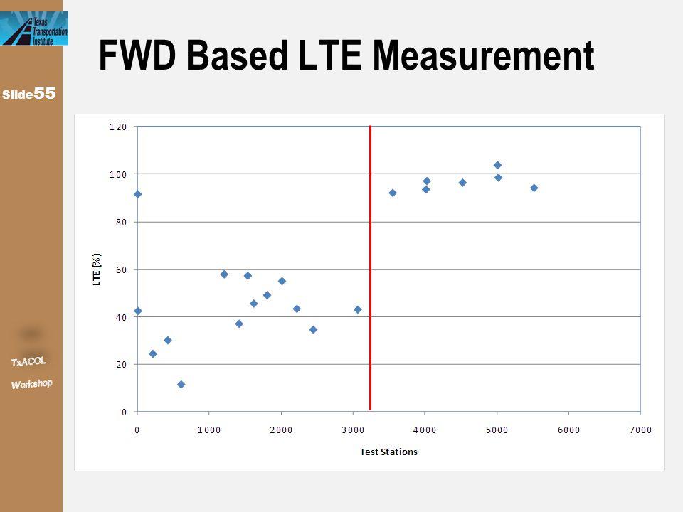 FWD Based LTE Measurement Slide 55