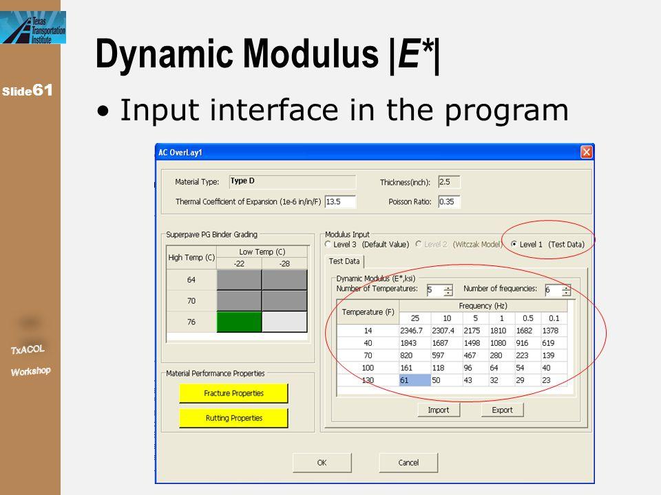 Slide 61 Dynamic Modulus   E*   Input interface in the program