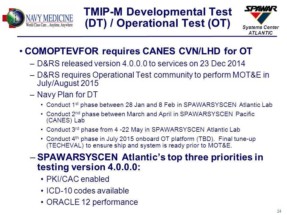24 Systems Center ATLANTIC TMIP-M Developmental Test (DT) / Operational Test (OT) COMOPTEVFOR requires CANES CVN/LHD for OT –D&RS released version 4.0