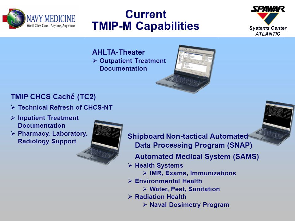 32 Systems Center ATLANTIC Current TMIP-M Capabilities AHLTA-Theater  Outpatient Treatment Documentation TMIP CHCS Caché (TC2)  Technical Refresh of