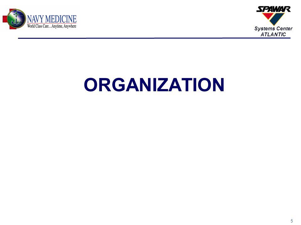 5 Systems Center ATLANTIC ORGANIZATION