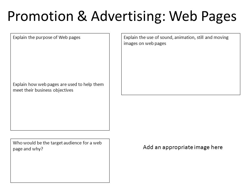 Promotion & Advertising: Web Pages Explain the purpose of Web pages Explain how web pages are used to help them meet their business objectives Explain
