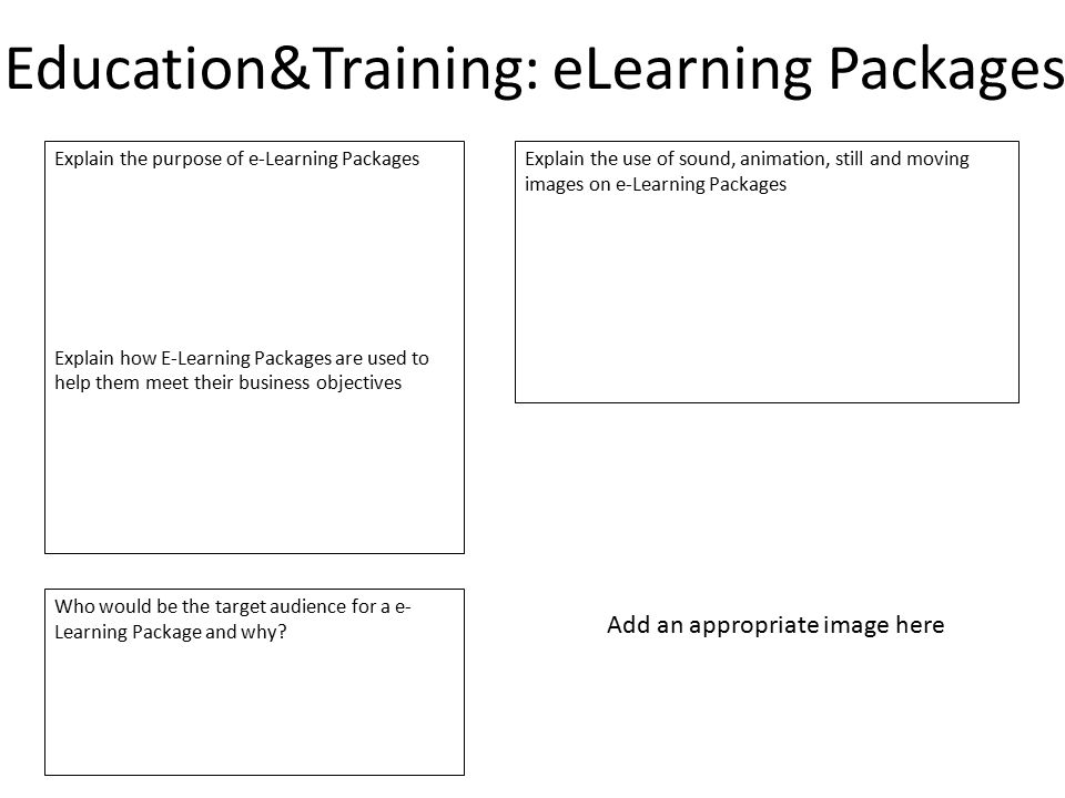 Education&Training: eLearning Packages Explain the purpose of e-Learning Packages Explain how E-Learning Packages are used to help them meet their bus