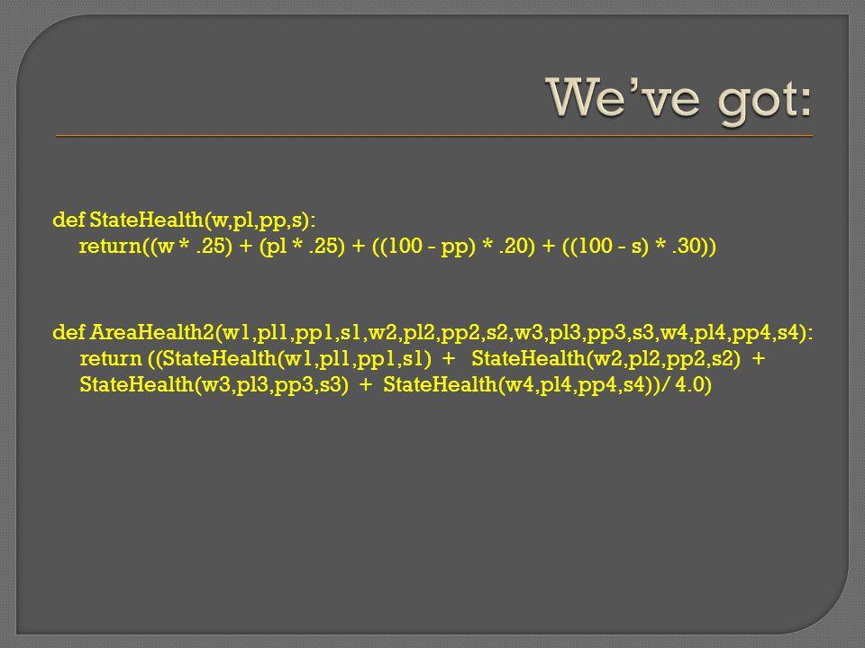 def StateHealth(w,pl,pp,s): return((w *.25) + (pl *.25) + ((100 - pp) *.20) + ((100 - s) *.30)) def AreaHealth2(w1,pl1,pp1,s1,w2,pl2,pp2,s2,w3,pl3,pp3,s3,w4,pl4,pp4,s4): return ((StateHealth(w1,pl1,pp1,s1) + StateHealth(w2,pl2,pp2,s2) + StateHealth(w3,pl3,pp3,s3) + StateHealth(w4,pl4,pp4,s4))/ 4.0)