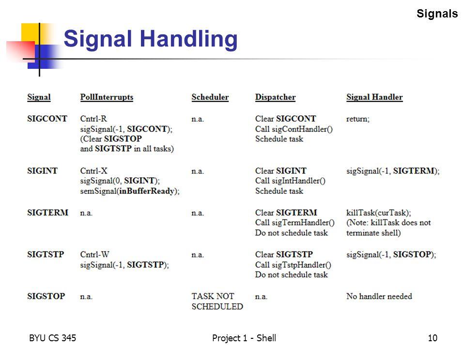 BYU CS 345Project 1 - Shell10 Signal Handling Signals